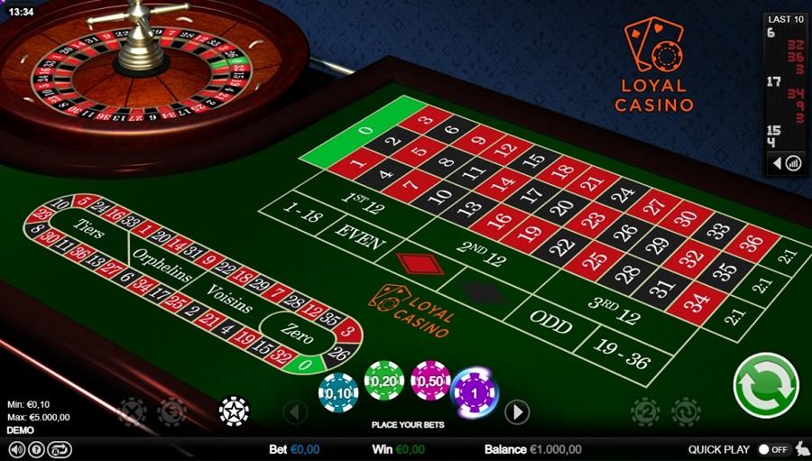 Loyal Casino Reviews